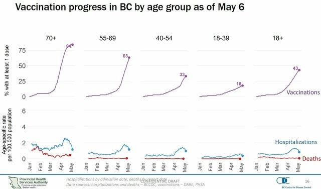 bc-vaccine-may6.jpg
