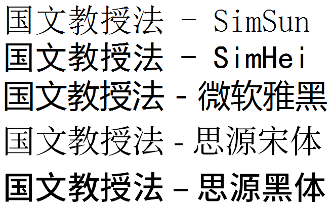 https://journal.yinfor.com/images/five-fonts.png